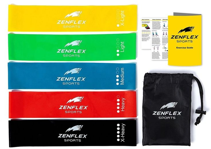 Resistance Loop Bands Exercise Yoga Fitness Training Band Gym Workout Crossfit #Zenflex