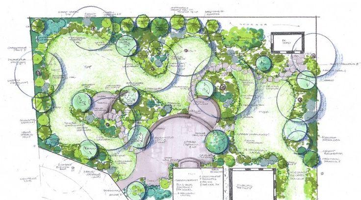 architettura e progettazione del paesaggio