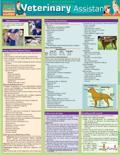 Veterinarian Research Paper Help?