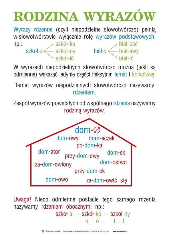 Rodzina_wyrazow.jpg (591×827)