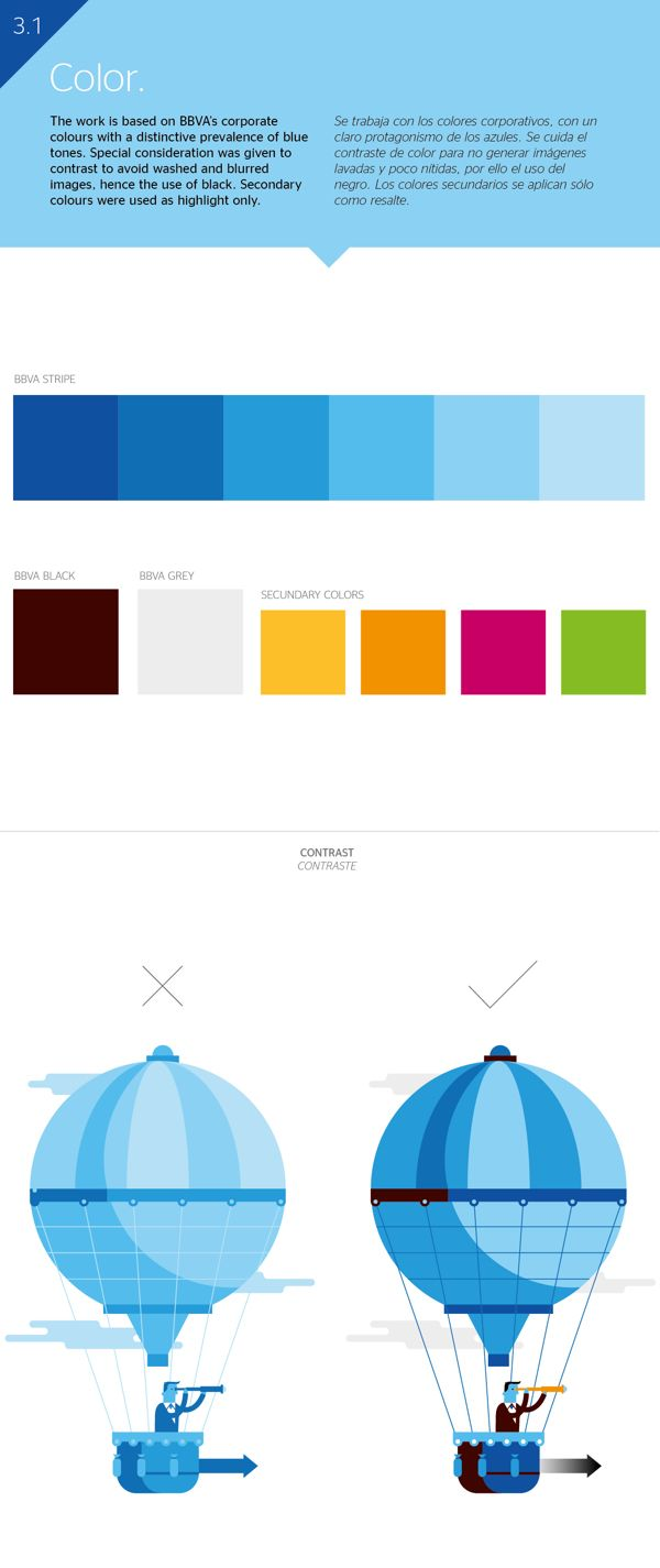 FOR Present | BBVA Corporative Illustration by Mauco Sosa, via Behance