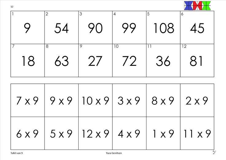 tafel van 9
