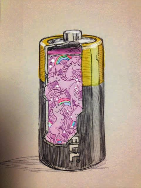 Chiara Bautista  How do batteries work? Magic!