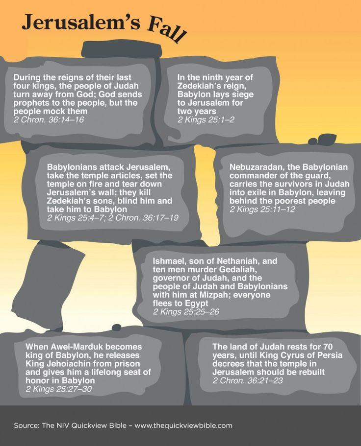 The Quick View Bible » Jerusalem's Fall
