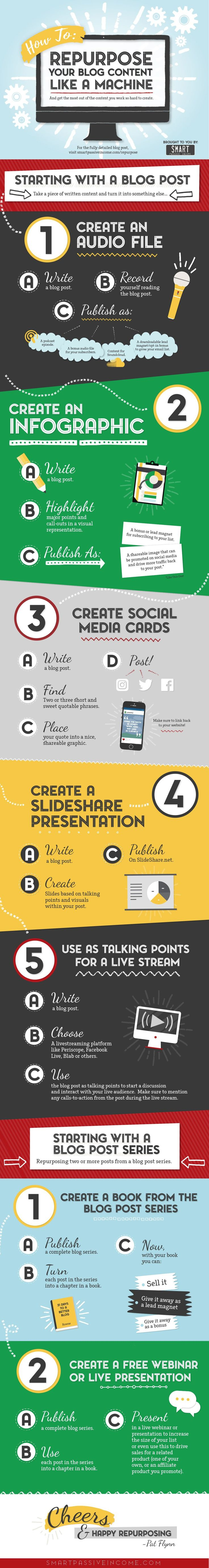 How to Reuse Existing Blog Posts to Create New Content #Infographic