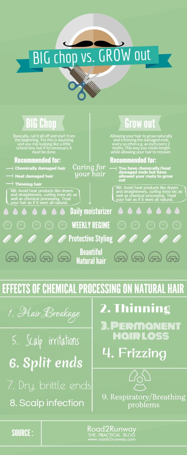 How to transition from relaxed to natural hair WITHOUT the losing length.  # NaturalHair  #DamagedHair  #BigChop