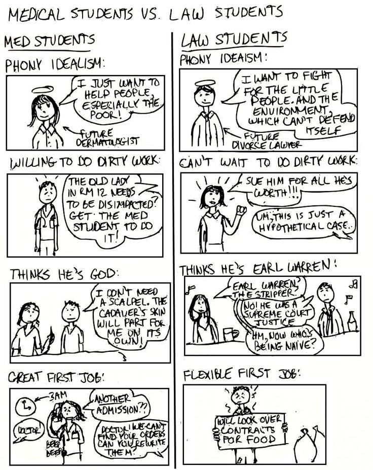 Law School vs. Med School?