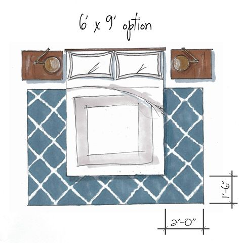 1000 images about for the bedroom on pinterest for Rug size for king bed