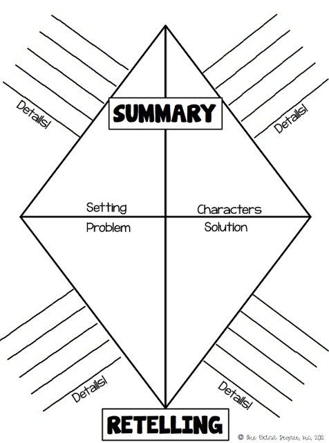 Best 25+ Summary Ideas On Pinterest | Summarizing Anchor Chart