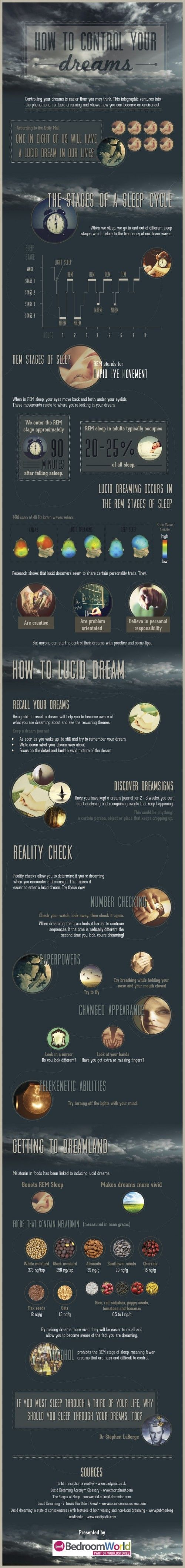 How To Control Your Dreams – Infographic on http://www.bestinfographic.co.uk