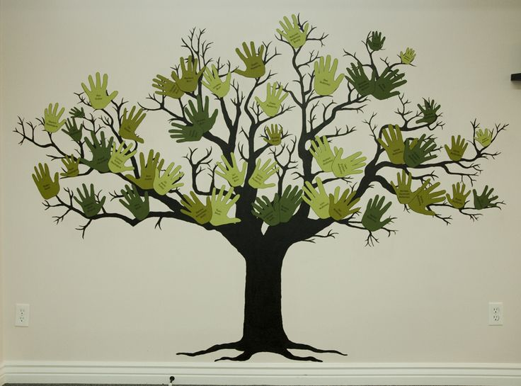Handprint Family Tree Project
