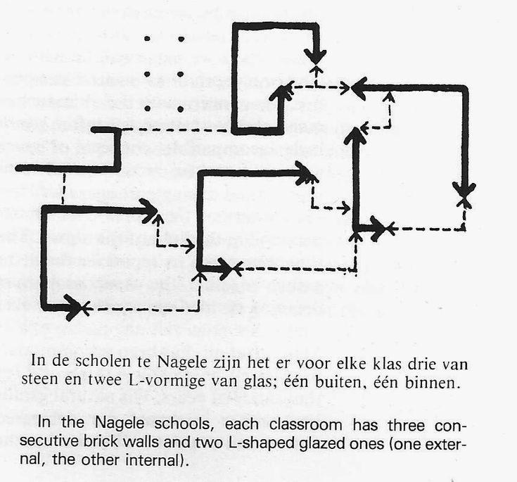 2: Verso suelto - Escuela infantil en Nagele (1954-1957) - Aldo van Eyck