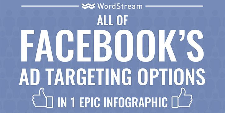 All of Facebooks Ad Targeting Options (in One Epic Infographic)