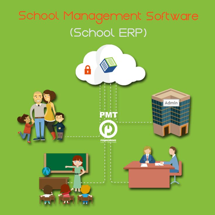 School ERP is an essential pivotal tool for every educational Institution. In this fast growing educational scenario, the future successes of schools is highly dependent on their activities and also on the newest technology used by the schools. #PrimeMoveTechnologies #SchoolERP #SchoolManagementSoftware http://primemovetechnologies.com/