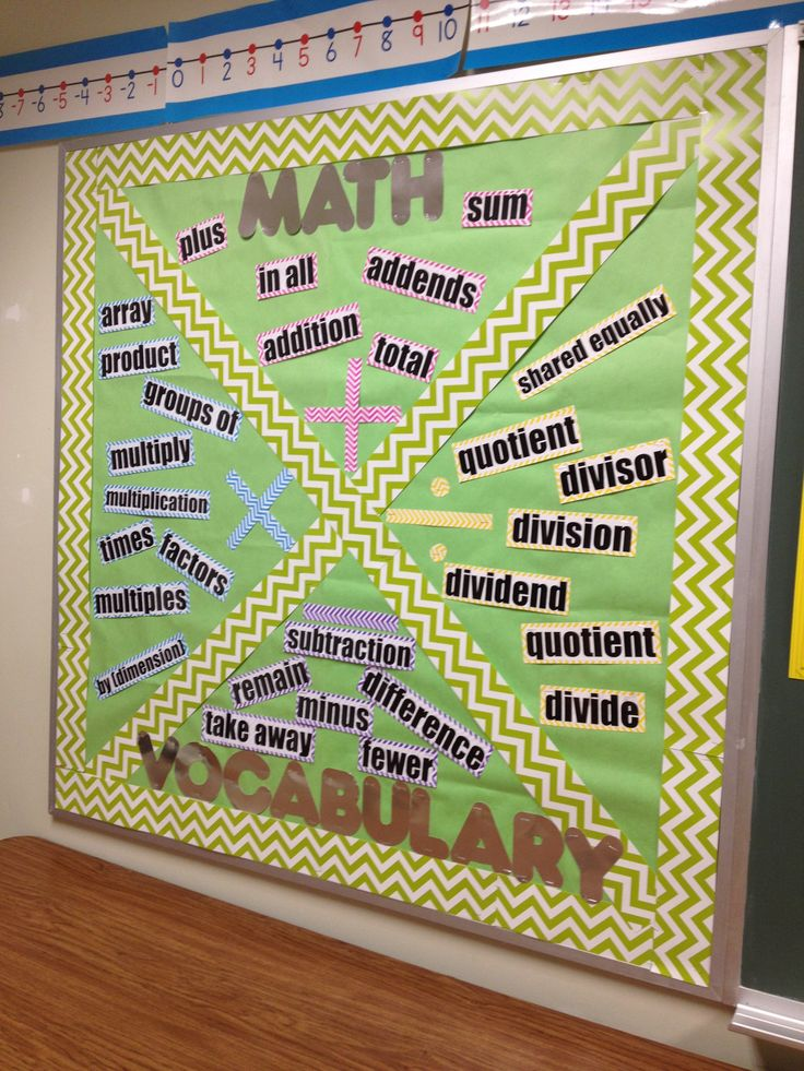 Math Vocabulary Bulletin Board. Vocabulary is important not only in Language Arts but in every subject. Especially with math when they begin doing word problems and need to be able to identify key words that will help them determine what they need to do.