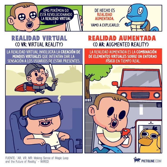 Mejores 16 imágenes de Realidad Aumentada / Realidad Virtual en ...