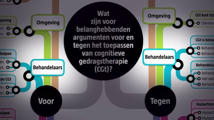 Argumenten-  en informatiekaart cognitieve gedragstherapie