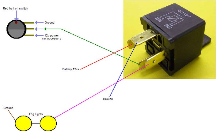 fog light wiring diagram with relay diagram pinterest power Fog Light Relay Schematic fog light wiring diagram with relay diagram pinterest power cars, jeeps and ford explorer fog light relay schematic