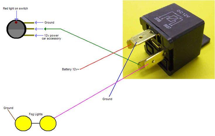 12v Fog Light Wiring Diagram 12v Automotive Wiring Diagrams – Fog Lights Wiring Diagram