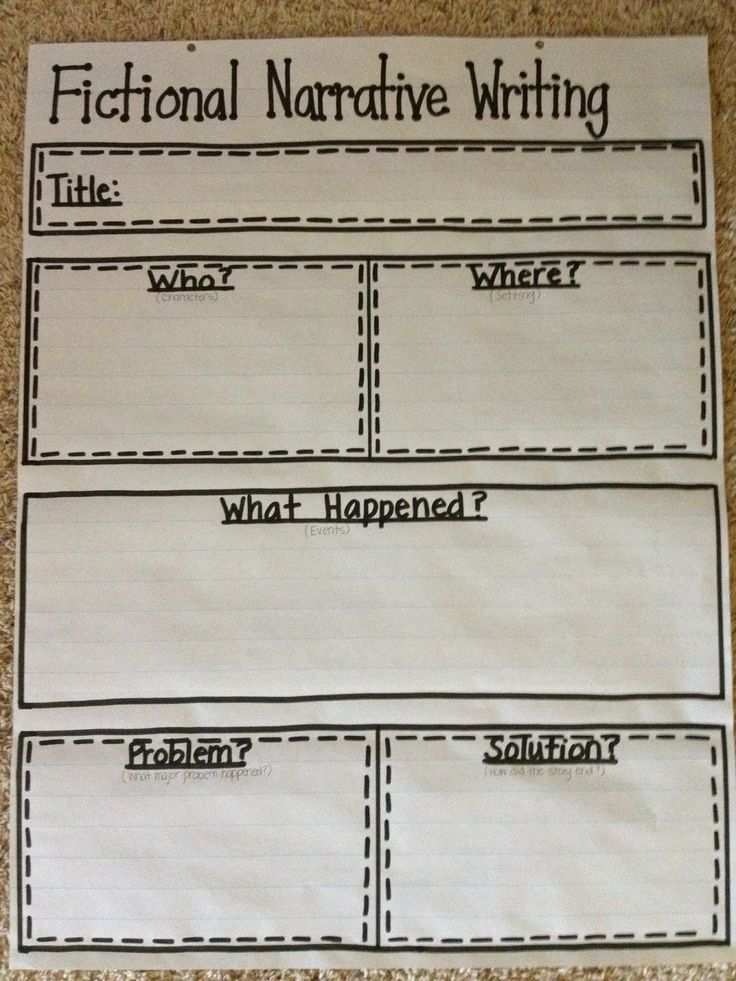 narrative writing worksheets Fourth grade creative writing worksheets fourth grade creative writing worksheets  writing a personal narrative (gr 4) student proofreading checklist creative.