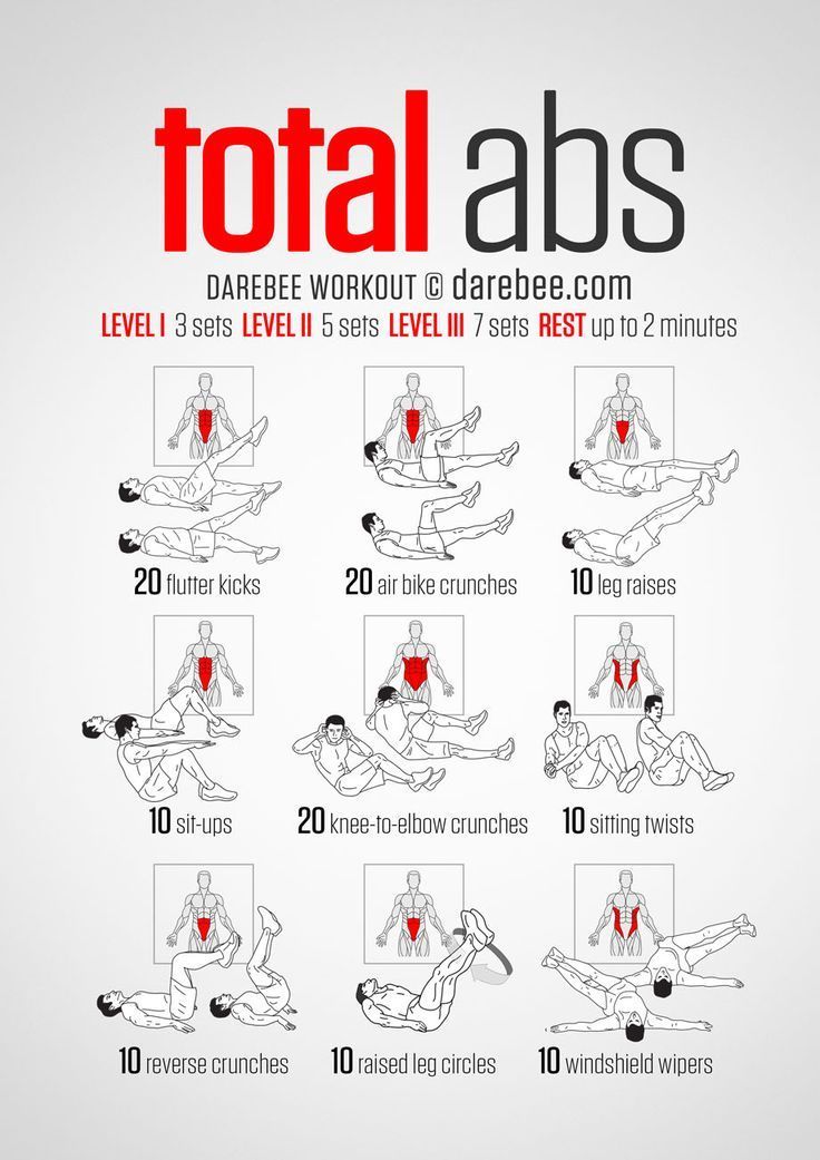 Male abdominal exercises