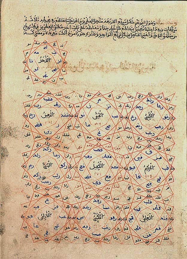 Manuscript-Kayfiyat al-Ittifak fi Tarkib al-Awfak