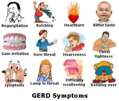 Natural Cure For Gerd Symptoms