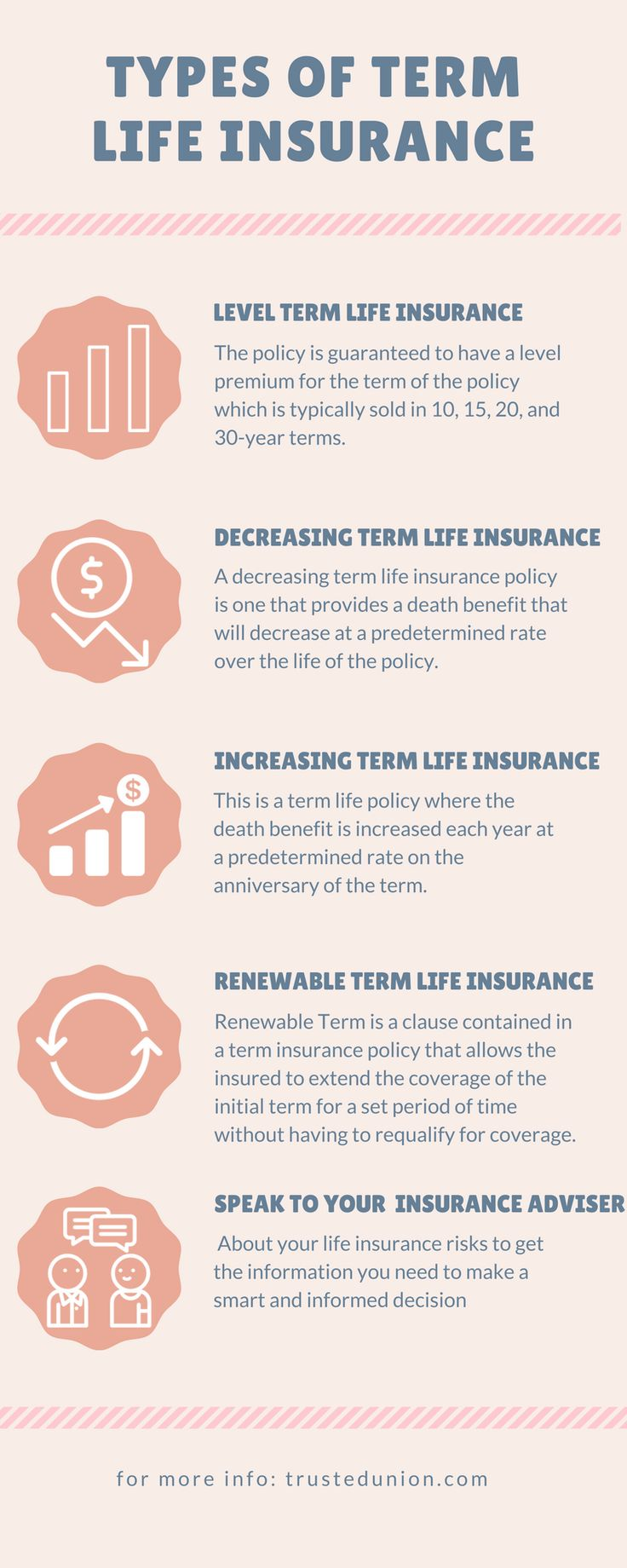 Level Term Life Insurance Quotes The 25 Best Life Insurance Types Ideas On Pinterest  Life