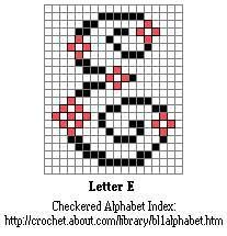Letter E of Checkered Alphabet Free Chart For Cross-Stitch or Filet