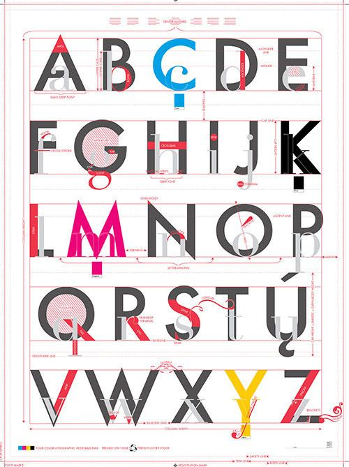 Alphabet Poster for Preschoolers by popchartlab #Illustration #alphabet #typography