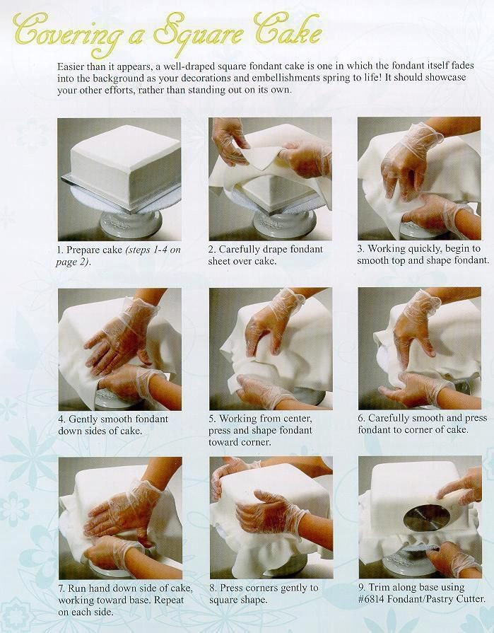 How to cover a square cake with fondant.