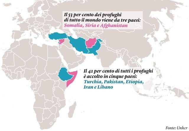 53% dei profughi viene da 3 paesi