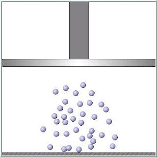 Οι καταστάσεις της ύλης (Java Applet)