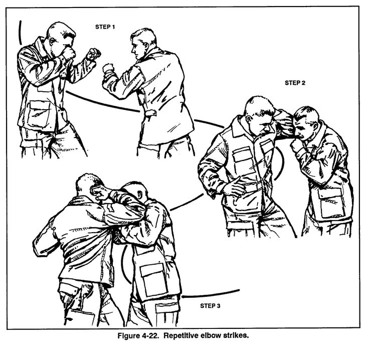 4-3 Short Punches and Strikes «  US Army Combatives