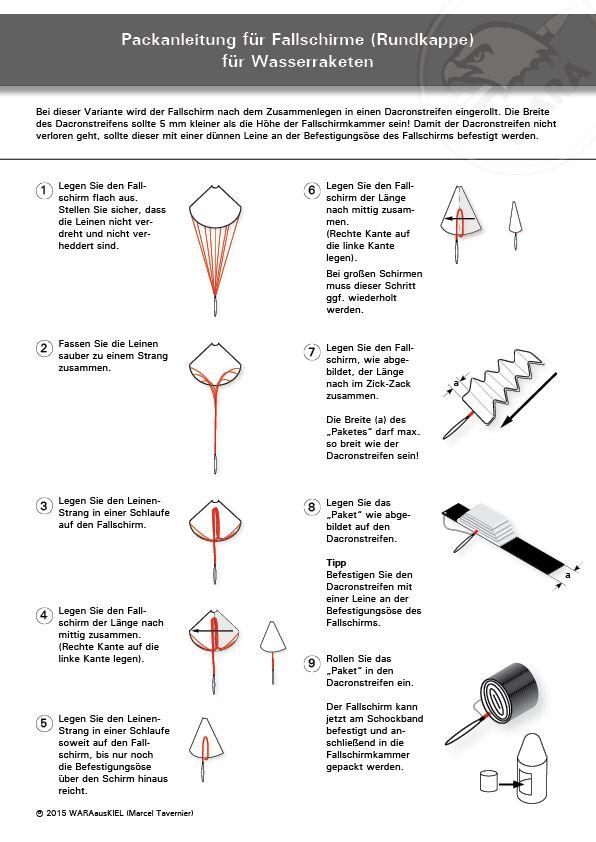 Packanleitung für Fallschirme (Rundkappen)