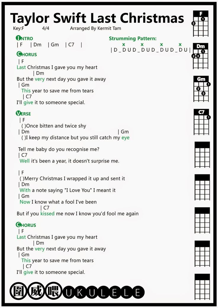 ukulele chords in c for white christmas