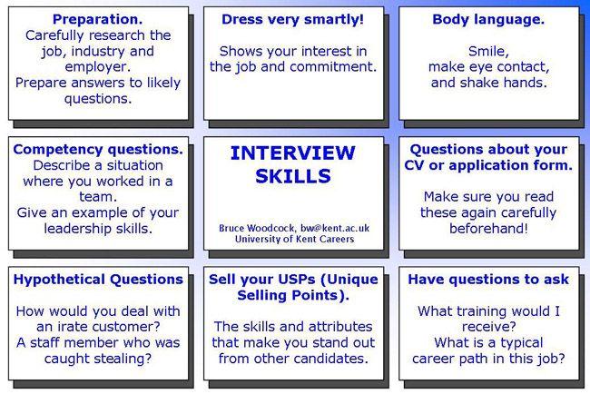 Interview skills UK von der sehr guten Seite des Kent University Career Service
