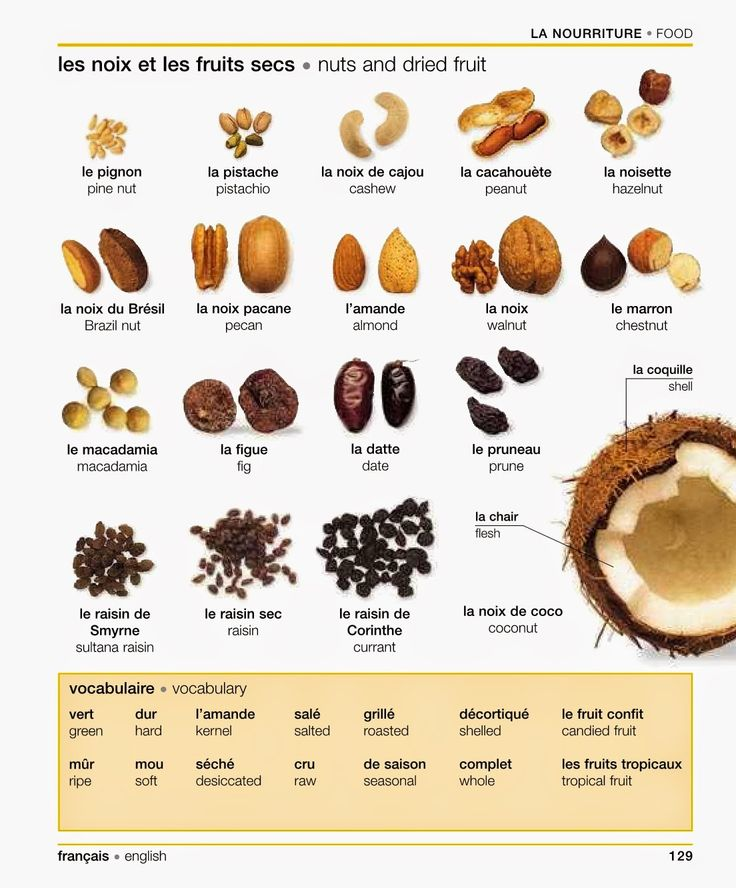 129 - Les noix et les fruits secs