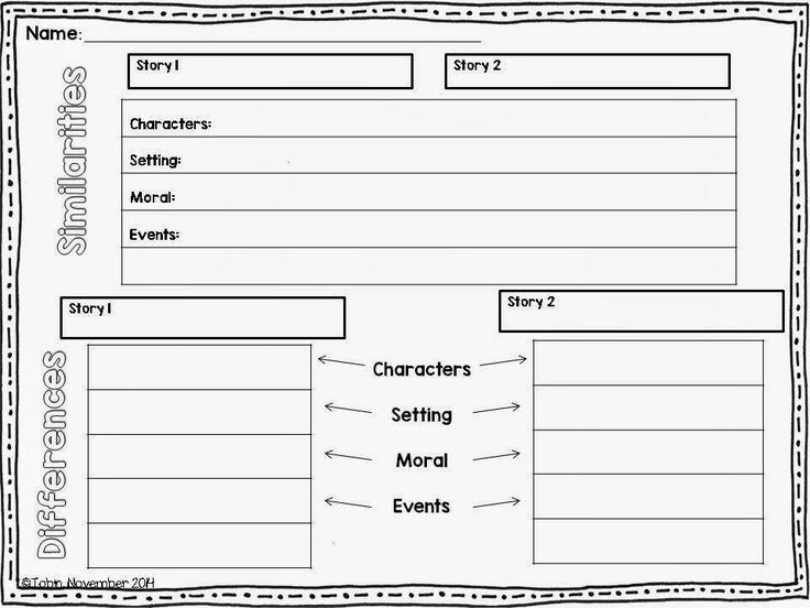 FREE Comparing Fairy and Folk Tales Worksheet