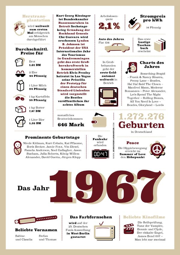 Jahrgangschronik 1967   Die Geschenkidee Zur Goldenen Hochzeit Oder Jedem  Anderen Besonderen Anlass