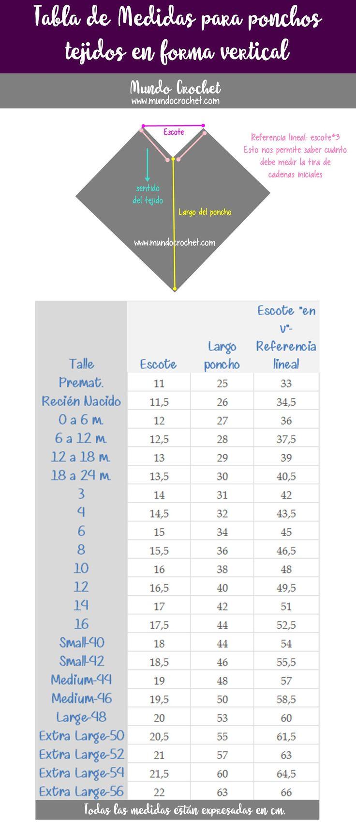 Tabla de medidas para ponchos tejidos con en forma vertical a crochet ganchillo 2 agujas palillos