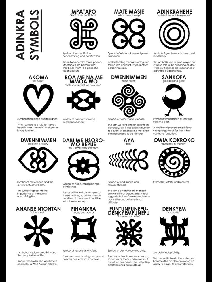 Meanings Of Animal Symbols On Tarot Cards: Before There Were Letters And Words There Were Symbols