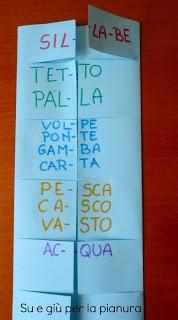 Imparare giocando. Costruire un libro flip flap per ripassare la suddivisione in sillabe