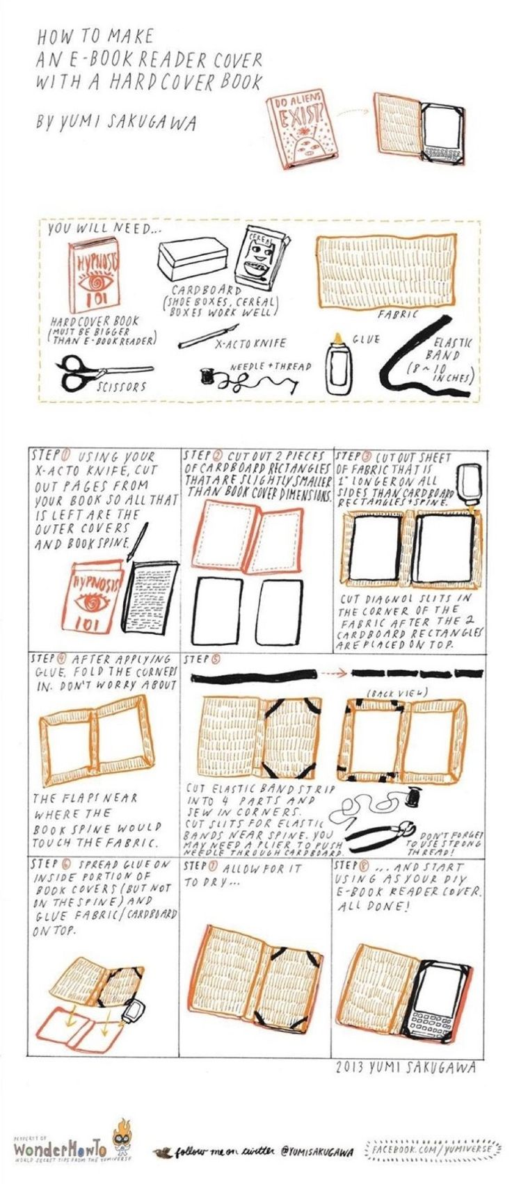 This gorgeous infographic shows how to easily make a Kindle cover from an old hardback