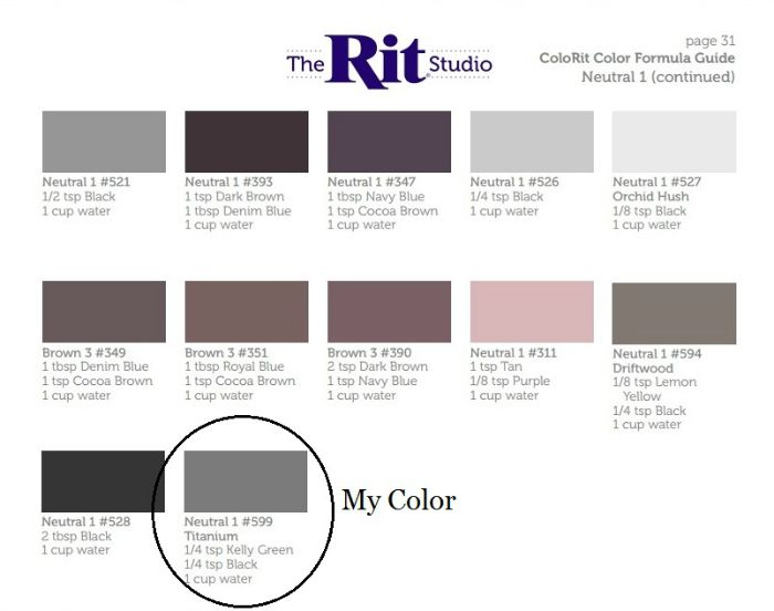 Transforming a Drop Cloth With RIT Fabric Dye ......... for making drop cloth curtains