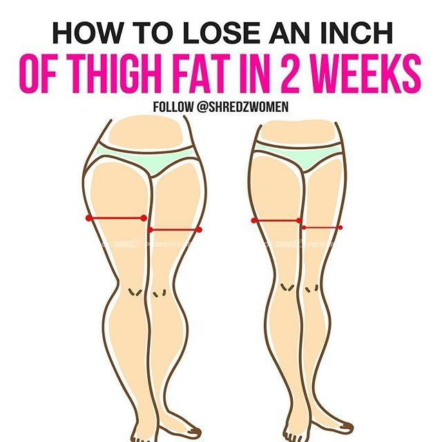 Say goodbye to thick thighs; rock your short shorts with confidence with these 5 thigh-thinning tips! . 1\ufe0f\u20e3Work on lowering your body fat percent: A woman\u2019s thighs will start to slim down once your body fat percentage gets to around 18%. . 2\ufe0f\u20e3Know your thighs: If you want slim and trim thighs, first you need to know what kind of thighs you currently have, as to not make your thighs bigger. Do you have muscular thighs or fat thighs? . If you want to slim your thighs…