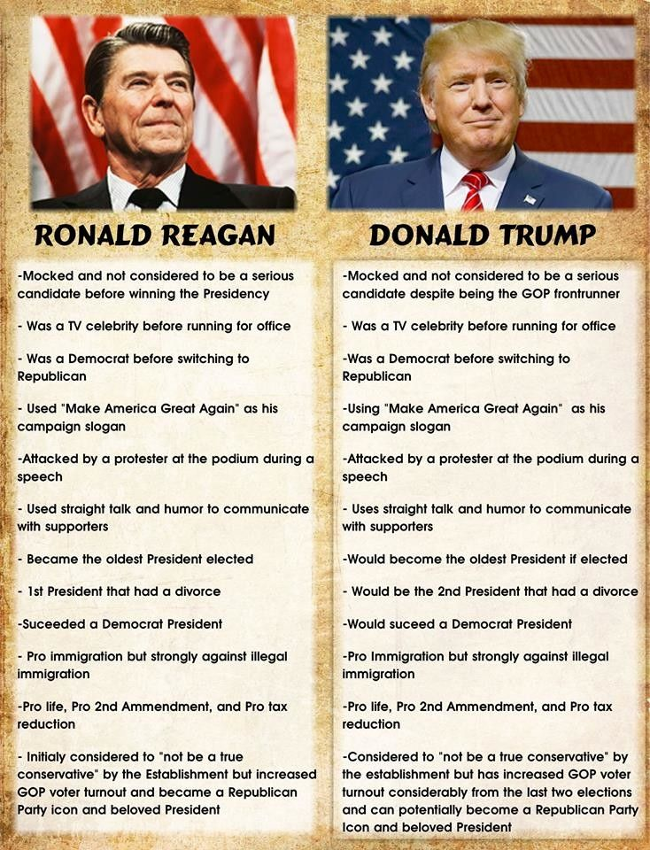 Quick comparison between Ronald Reagan and Donald Trump