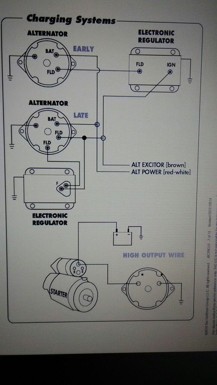 Diagram Gm Alternator Wiring Diagram Alternator Diagram Electrical