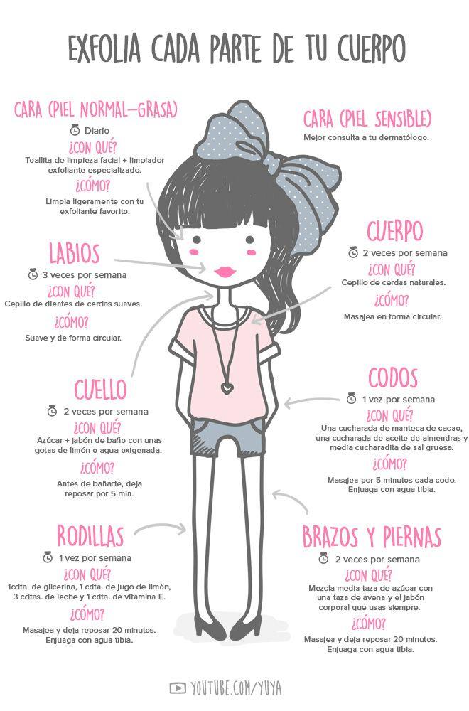 Exfolia cada parte de tu cuerpo - infografiía Yuya #exfoliación #cuerpo #rostro