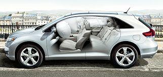 Mobil Terbaru ini akan di keluarkan oleh pihak PT. Toyota pada tahun 2015, mobil baru toyota dari pembaharuan Toyota Vensa tahun 2013. Dengan tampilan dan fitur didalam mobil ini tetap melekat dari Venza 2009 yang tidak lepas asal mula keluarnya produk Venza yang pertama.